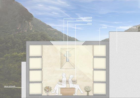 architettura cappella sepolcrale